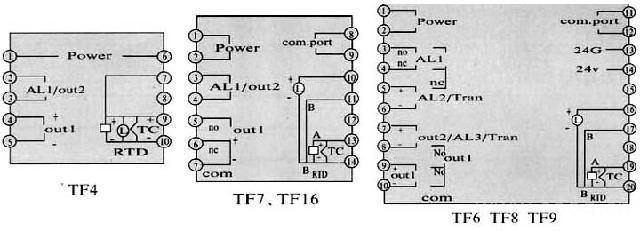 北崎tf系列高精度智能温控表