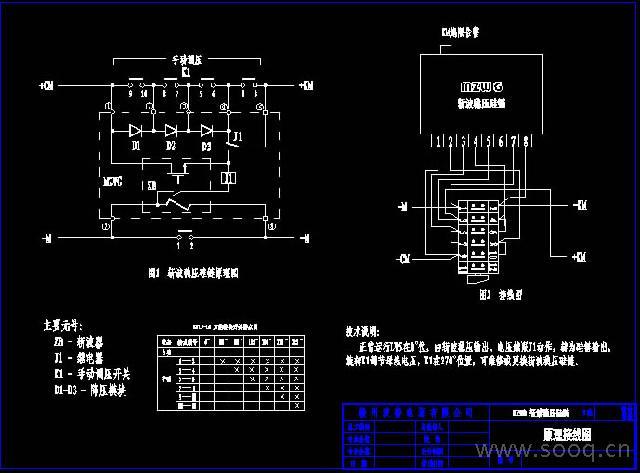 5 推荐直流屏 蓄电池容量: ≤ 150ah ≤ 600ah ≤ 1200ah &nbsp