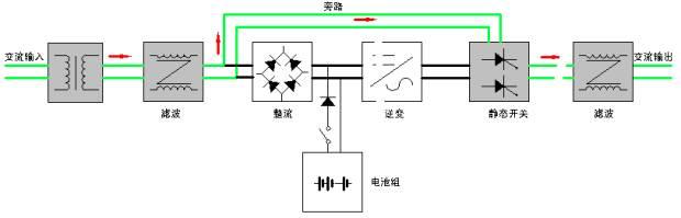 无源滤波器在电力系统接线图