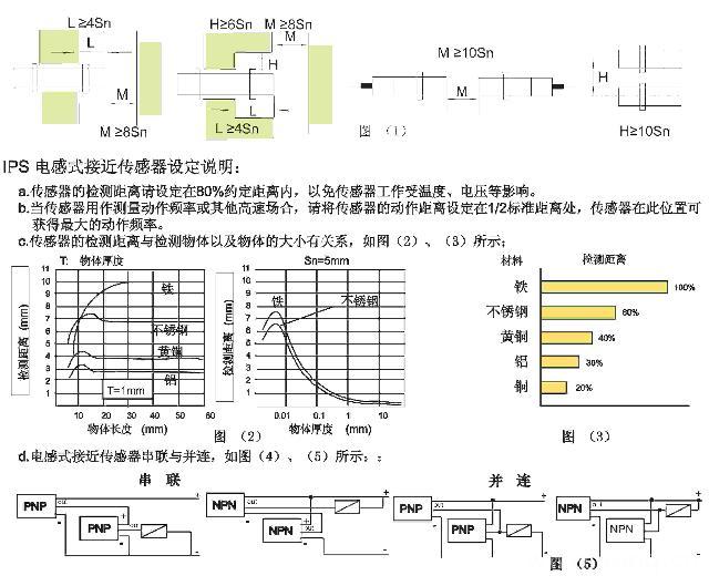 ips-8po2a m8电感式接近开关