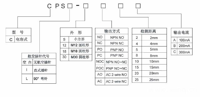 cps-spc8/10b方型电容式接近开关