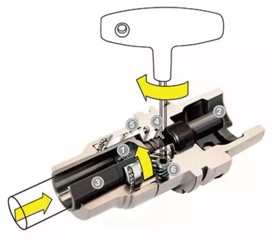 液压刀柄使用注意事项-6条经验-最后一条最重要!