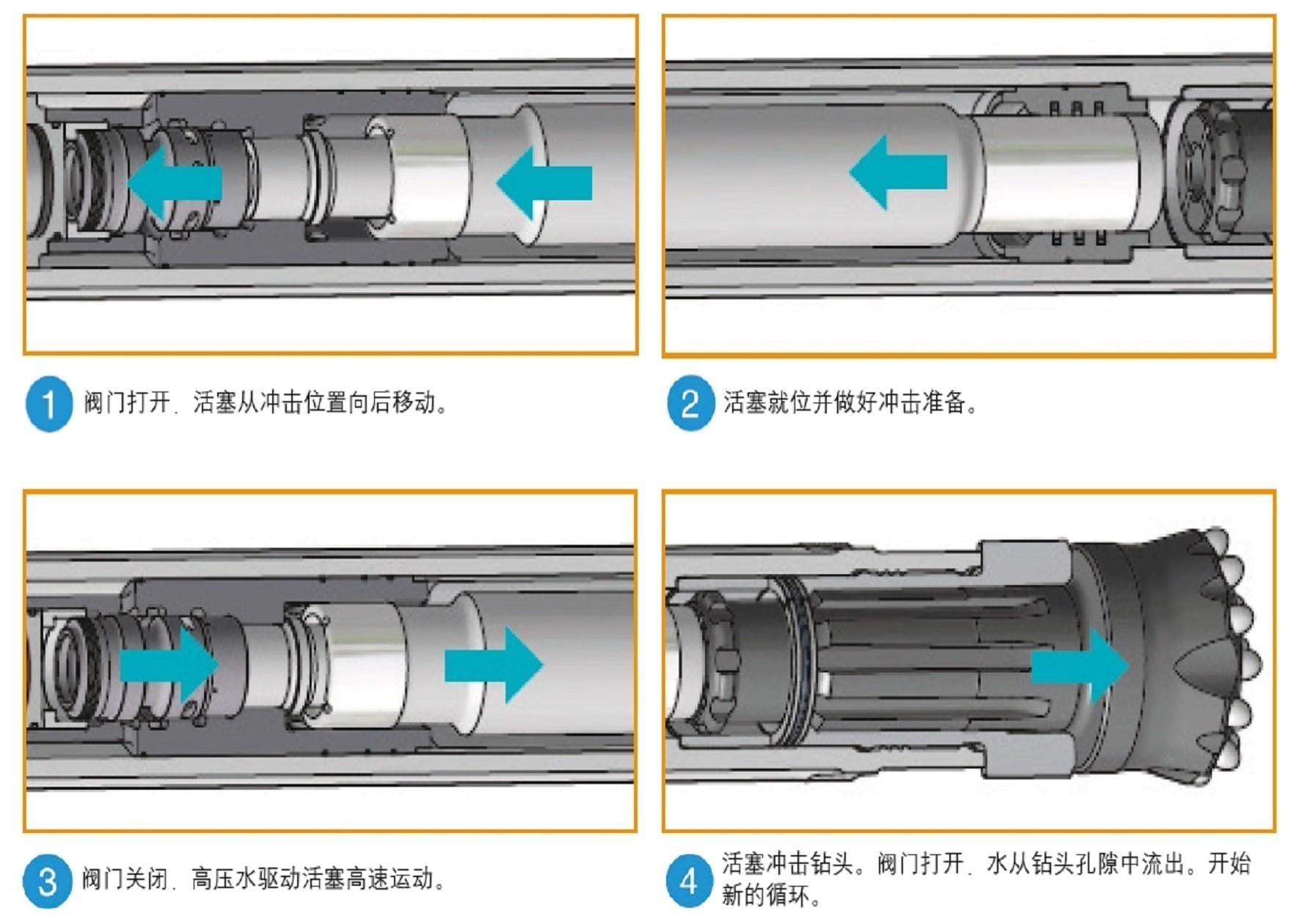 潜孔锤阀门技术图示.jpg