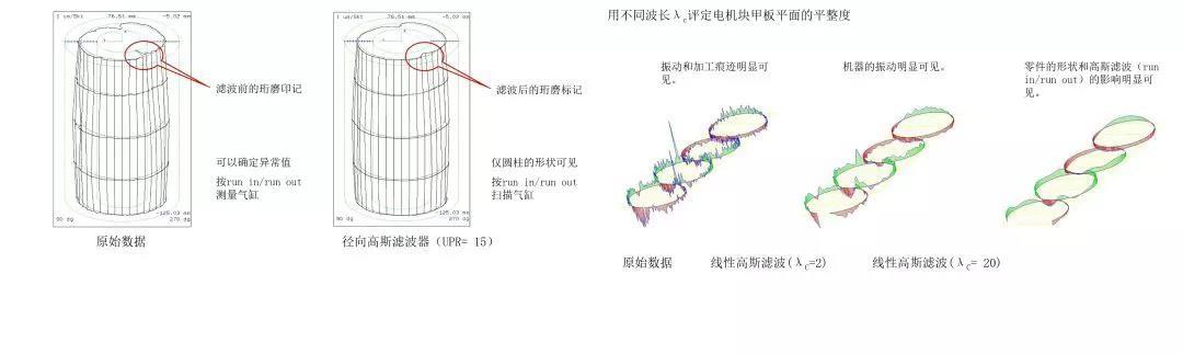 蔡司三坐标检测波纹度