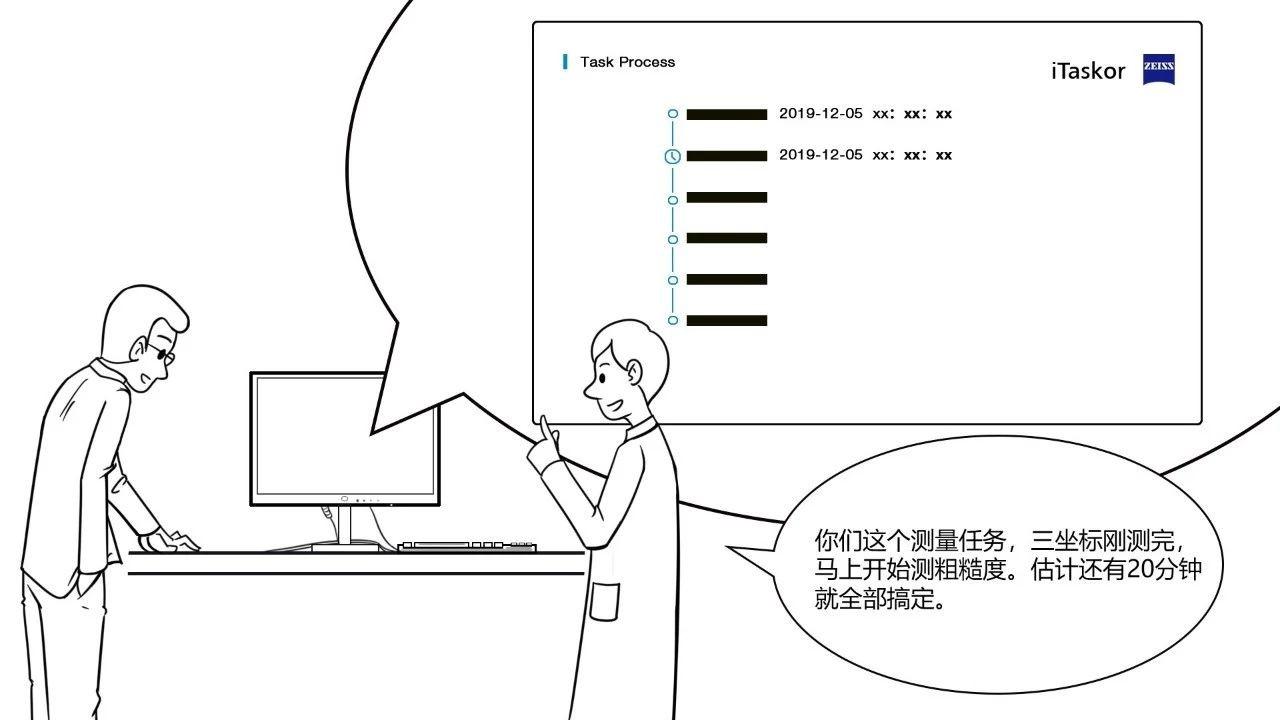 蔡司iTaskor三坐标测量任务管理系统