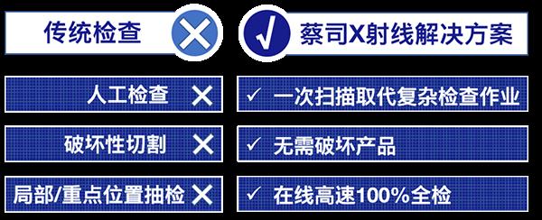 蔡司X射线工业CT