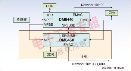 电路 电路图 电子 户型 户型图 平面图 设计 素材 原理图 435_238