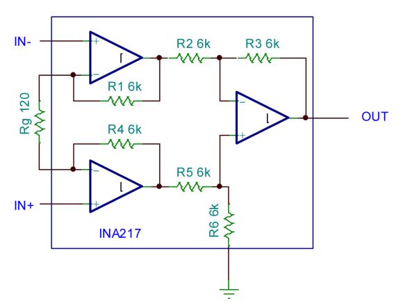 具有附加直流校正功能电路的偏置电压的典型值为15V,最大约为30V。由于这种改良的电路在整个电路的输出上校正了偏置电压,偏置电压被改善了三个数量级。在这个实现中,输出偏置由运放的输入偏置电压以及R1吸取的偏置电流所引起的偏置电压来决定。只要INA输入级上的偏置电压乘以增益小于该级的最大输出电压,并且小于伺服放大器的输出范围,这种方式还能消除施加在INA输入端的偏置电压。 我们可以轻松地计算由这个电路形成的高通滤波器的极点频率、以及INA输出级的整个响应。 设输出级的增益为K,那么,这一过程(带有伺服反馈