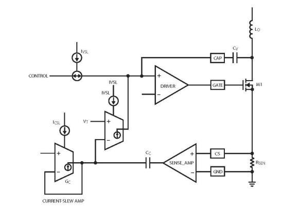 电压转换控制由一个使用外部电容器c v的简单积分器以及充电或放电