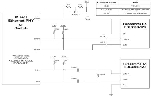 图2:以太网到pof接口电路的应用实例