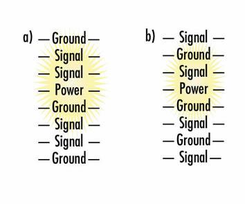 所以10或12层的电路板层与层之间的阻抗非常低,只要分层和堆叠不出