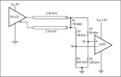 该电路中的电阻值仅适用于pericom公司的lvds驱动器.