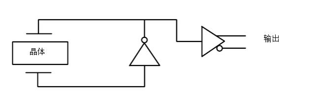 系统时钟源:pll合成器与晶振模块的比较