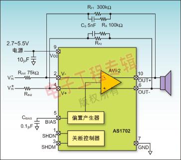 因此设计融合这二者的电路使用户能够通过现有的电脑扬声器听mp3音频