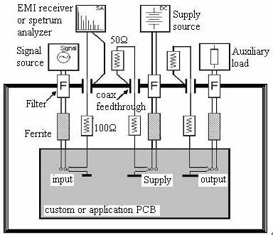 采用一定的工艺,把一个电路中所需的晶体管,二极管,电阻,电容和电感等