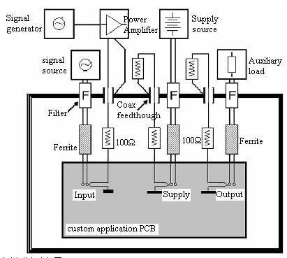集成电路的电磁兼容测试-国际金属加工网