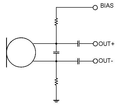 图2:驻极体麦克风的偏置滤波和伪差分输出设计.