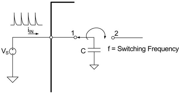 如果转换器的输入端连接有高阻抗传感器或高阻抗滤波器,那么误差将