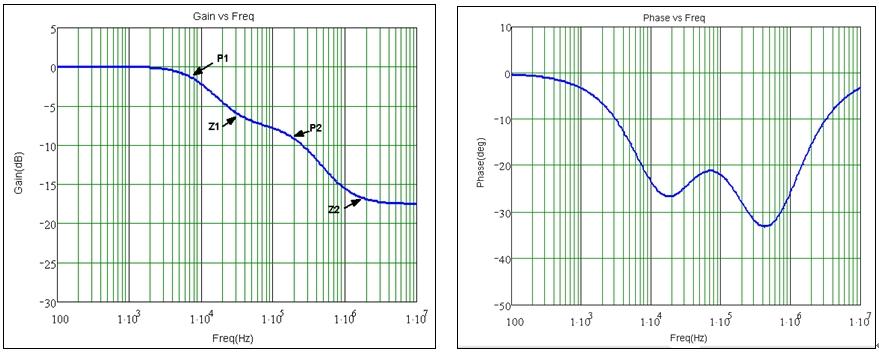 电压调整电路中的滤波电容应用分析