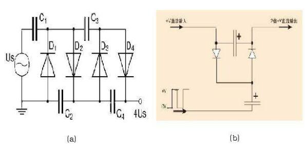 图2:(a) villard级联倍压电路;(b) 倍压电路输入为 v,开关幅度为 v,产