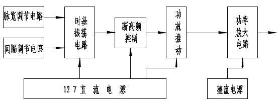 时基振荡电路由555集成电路和外围的阻容电路构成,调整阻容电路即能