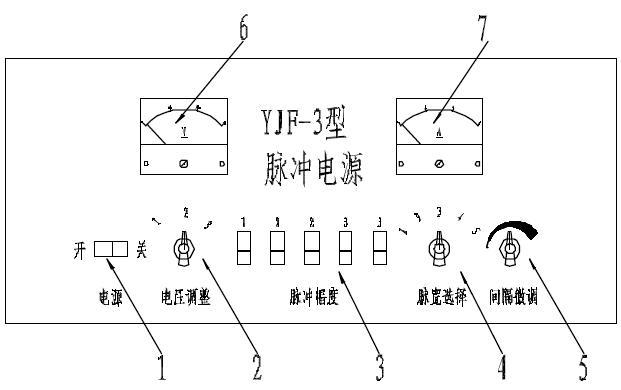 电源就是产生脉冲电压的一个大功率高频脉冲信号源,是数控线切割机床
