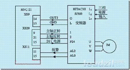 变频器接线符号