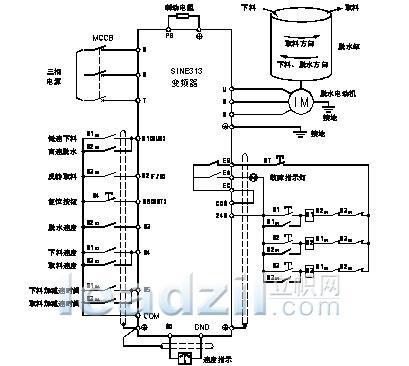 正弦变频器sine313在离心脱水机中的应用