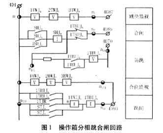合闸回路接线方式   以具有一定代表性的操作箱和机构箱跳合闸接线图