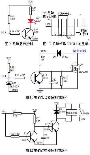 如主扭矩信号出现异常,指示灯将显示故障代码号dtc11,如图10所示,亮1.